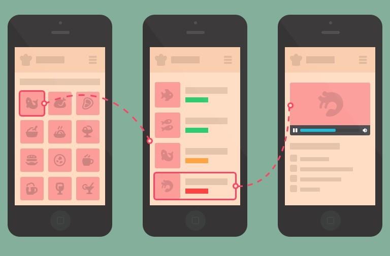 Diseño Flat de una aplicación